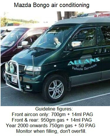 Mazda Bongo technical specification, advice, tips, data, how
